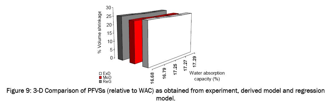 material-sciences-derived-model-regression-model