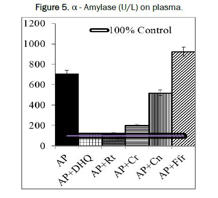 biology-plasma