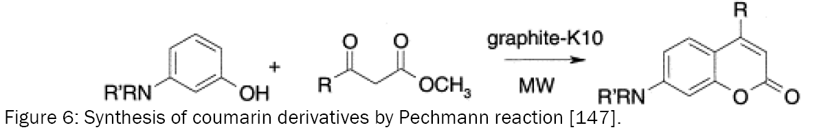 Biology-Synthesis-coumarin-derivatives-Pechmann-reaction