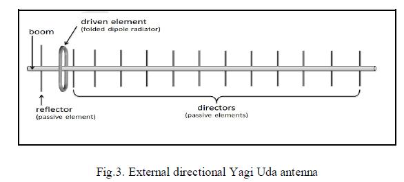 IJIRSET-External-directional