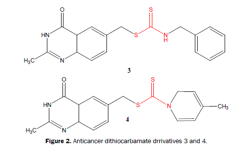 Journal-of-Chemistry-Anticancer-dithiocarbamate