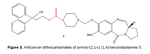 Journal-of-Chemistry-Anticancer-dithiocarbamates