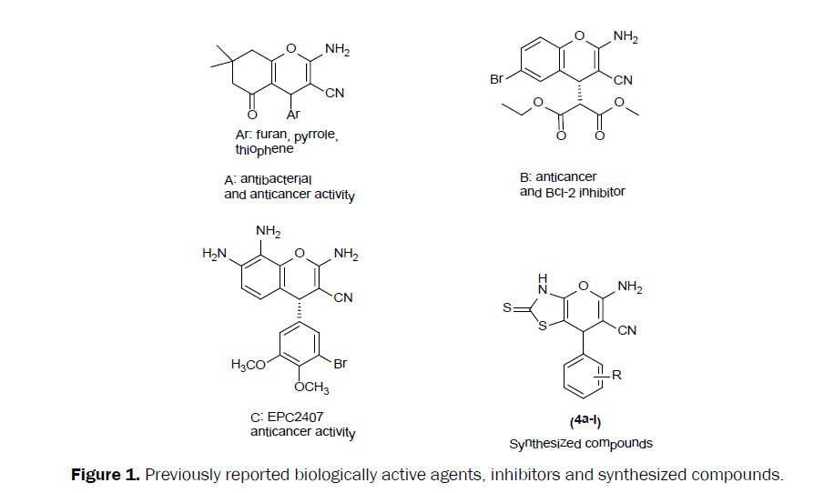 Journal-of-Chemistry-active-agents