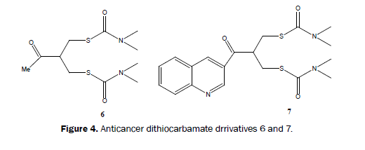 Journal-of-Chemistry-dithiocarbamate-drrivatives