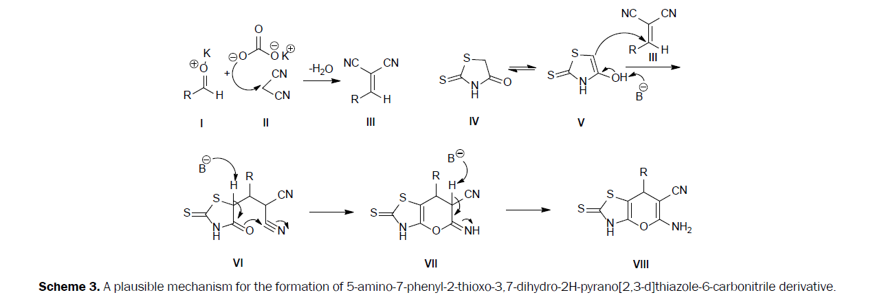 Journal-of-Chemistry-plausible-mechanism
