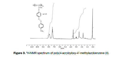 Journal-of-Chemistry-spectrum-of-poly