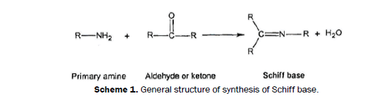 Journal-of-Chemistry-structure-of-synthesis