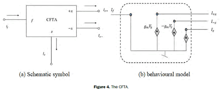 applied-physics-CFTA