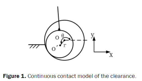 applied-science-innovations-Continuous-contact