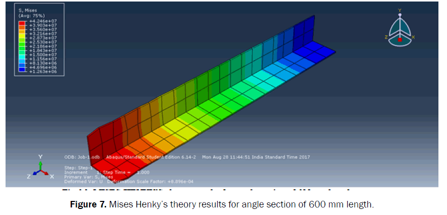 applied-science-innovations-angle-section