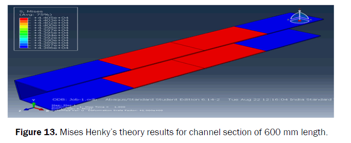 applied-science-innovations-channel-section