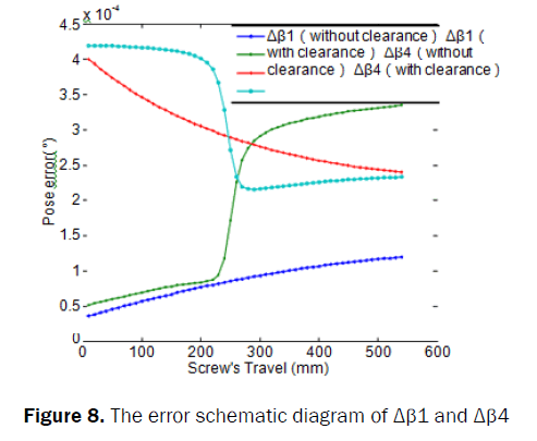 applied-science-innovations-error-schematic