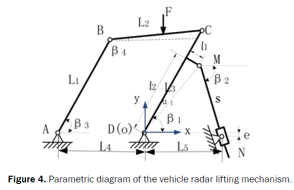 applied-science-innovations-vehicle-radar