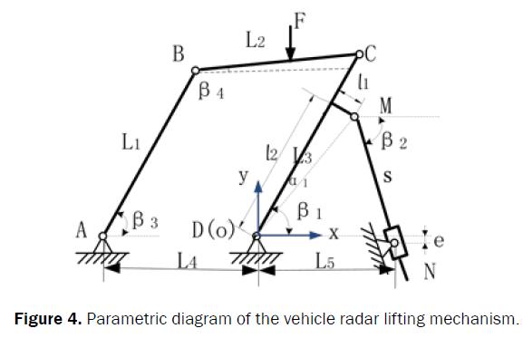 applied-science-innovations-vehicle-radar