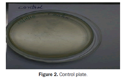 biology-control-plate