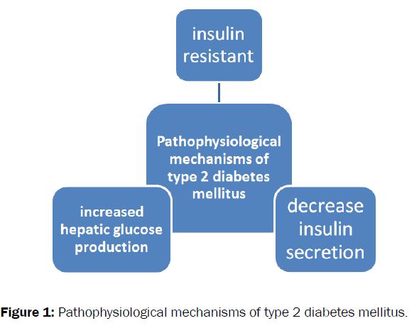 biology-mechanisms