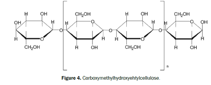 chemistry-Carboxymethylhydroxyehtylcellulose