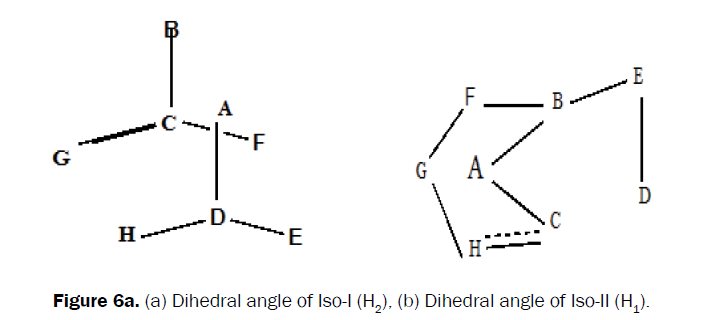 chemistry-Dihedral-angle