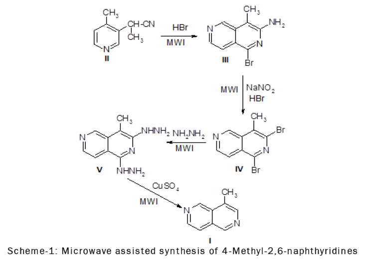 Microwave assisted synthesis of 4-Methyl-2,6-naphthyridines
