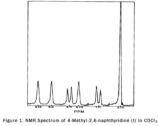 chemistry-NMR-Spectrum-4-Methyl