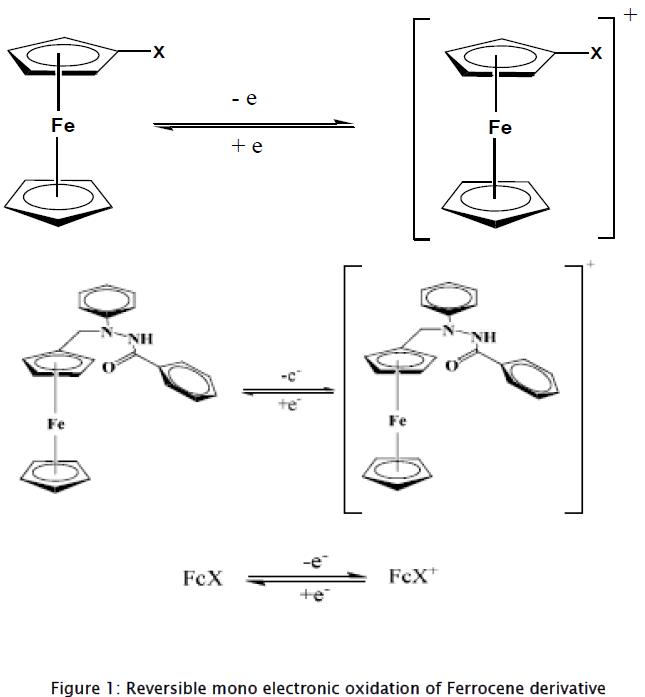 chemistry-Reversible-mono-electronic
