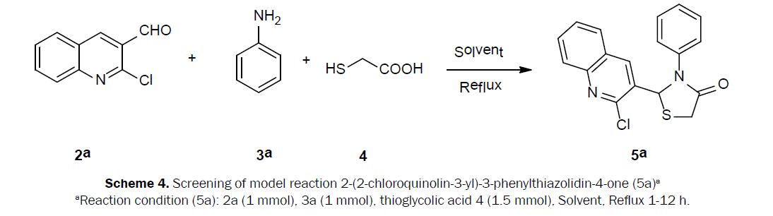 chemistry-Screening-condition-reaction