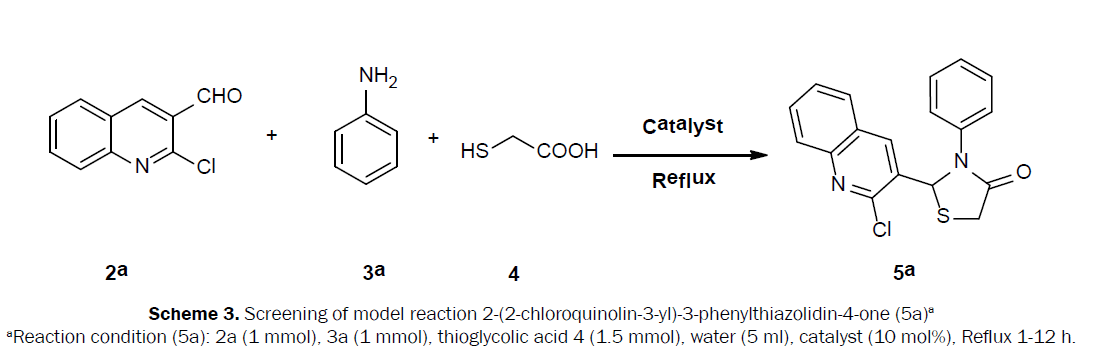 chemistry-Screening-model-reaction