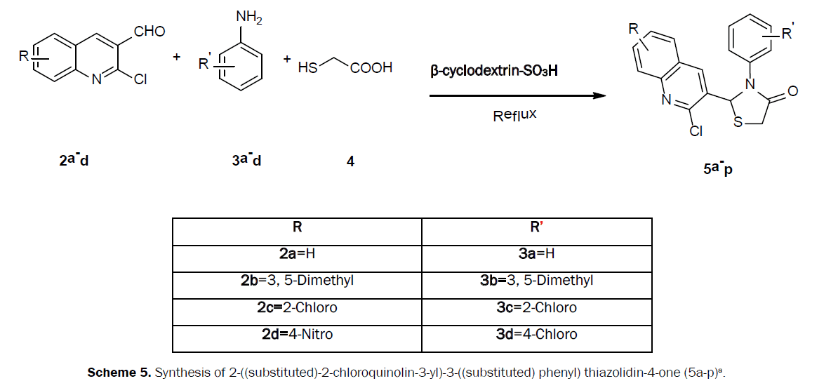 chemistry-Synthesis-model-reaction