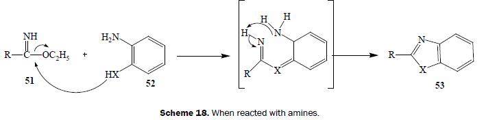 chemistry-amines