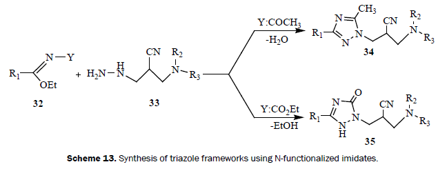 chemistry-functionalized
