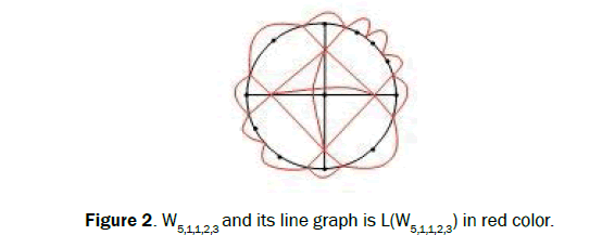 chemistry-line-graph-red