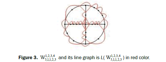 chemistry-line-graph-red-color