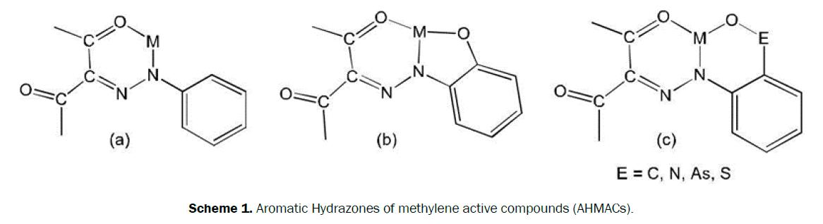 chemistry-methylene-active