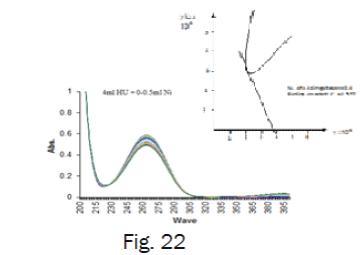 chemistry-scatchard-plot