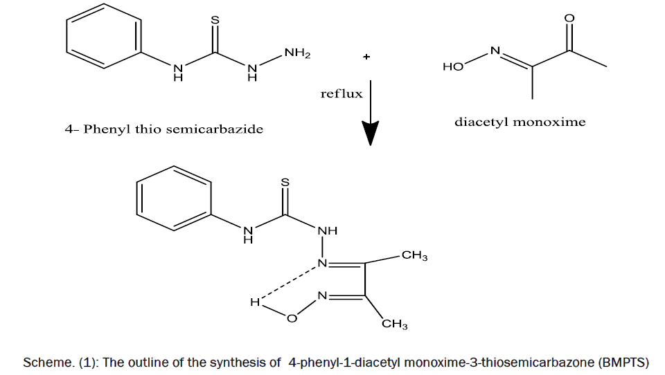 chemistry-thiosemicarbazone