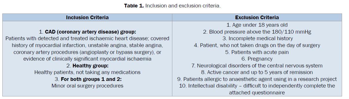 dental-sciences-Inclusion-exclusion-criteria