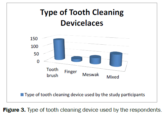 dental-sciences-Type-tooth-cleaning