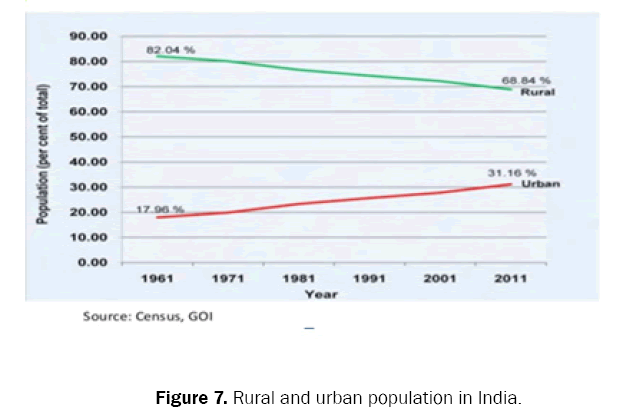 ecology-and-environmental-sciences-population