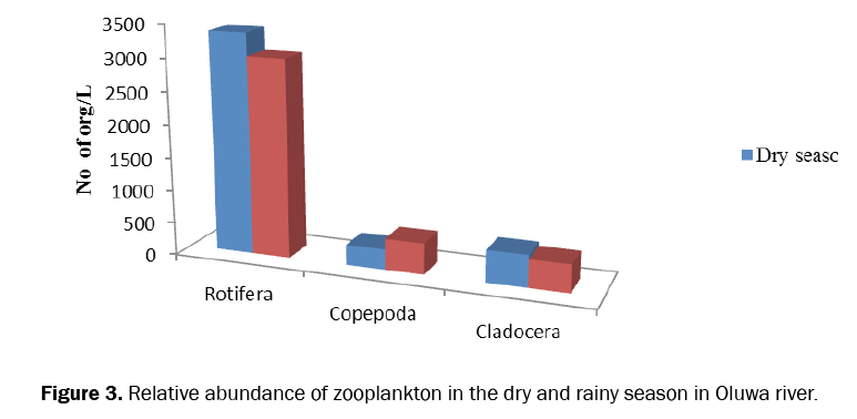 ecology-and-environmental-sciences-zooplankton