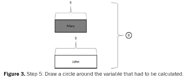 educational-studies-Draw-circle-around-variable