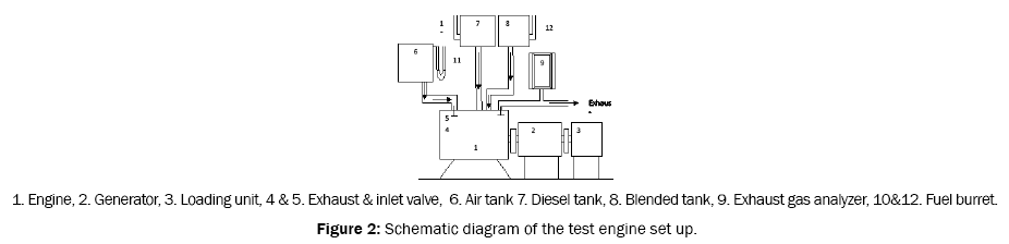 engineering-and-technology-Schematic-diagram-test-engine