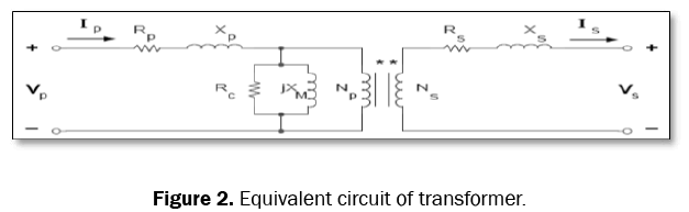 engineering-and-technology-circuit