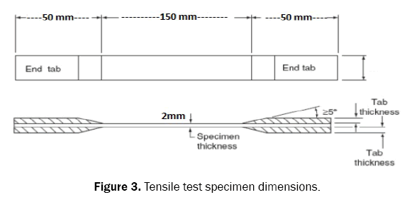engineering-and-technology-dimensions
