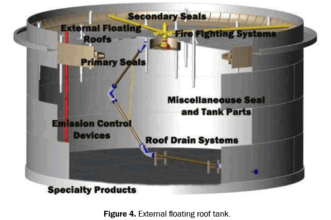 engineering-and-technology-external-floating