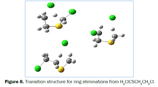 engineering-and-technology-ring