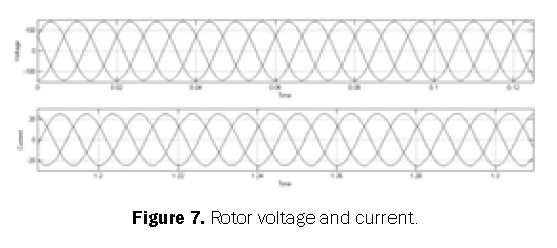 engineering-and-technology-voltage