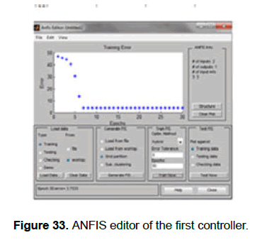engineering-technology-ANFIS-editor