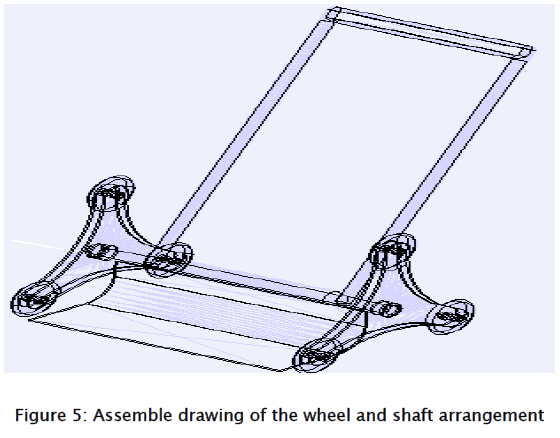 Design and Fabrication of a Stair Climbing Hand Truck | Open Access