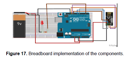 engineering-technology-Breadboard