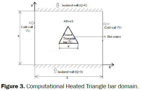 engineering-technology-Computational-Heated-Triangle-bar